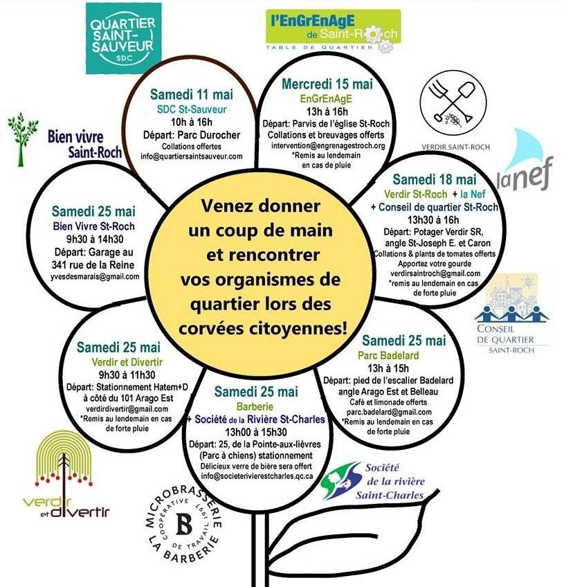 Affiche sur fond blanc en forme originale d'énorme fleur à sept pétales, chacune détaille une des activités. Logo aussi des organismes mentionnés dans l'annonce ici.