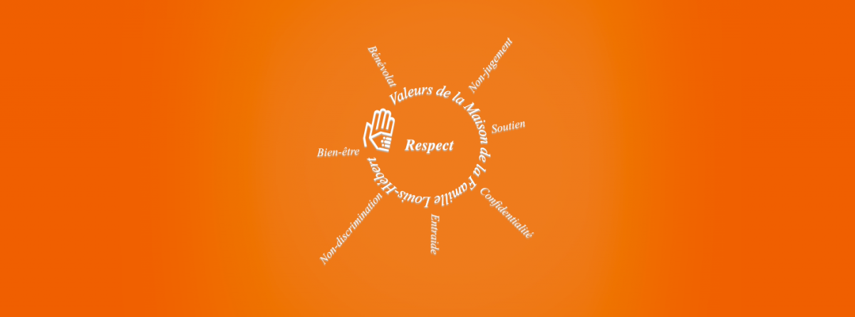 Bannière orange : les valeurs prônées par la Maison de la Famille Louis-Hébert sont écrites comme des rayons de soleil autour du mot Respect.