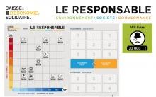 Affiche à partir de la fiche du jeu : « Le Responsable - Environnement - Société - Gouvernance. »  Grille comme un jeu d'échecs. La colonne à gauche gradue du jaune au rouge ; au bas, la graduation est du bleu pâle au bleu foncé. Logo : Caisse d'économie solidaire.