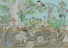 Dessin illustrant le principe d'un aménagement en permaculture. On y voit le potager avec plantes, arbre, oiseau, rongeur, insectes, des flèches et des bulles d'information expliquent les relations entre eux.